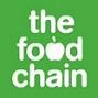 logo thefoodchain