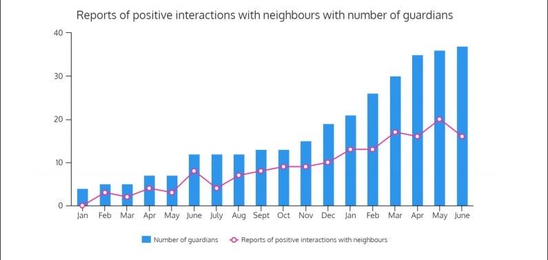 160909-neighbourliness-graphic